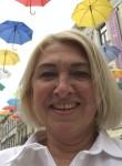 Miya, 62, Lviv