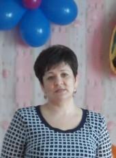 piratka, 48, Russia, Kemerovo