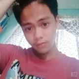 Ridge, 18  , Naga (Bicol)