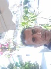 Γιωργος, 54, Greece, Athens