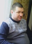 scubukov191