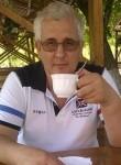 ALEKSEY, 48  , Mikhaylovka (Volgograd)