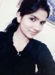 Mmpaiid Insta id, 18  , Rewa