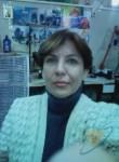 natalya, 54  , Bronnitsy