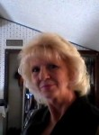 Cyndi, 57  , San Marcos (State of Texas)