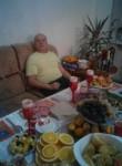 Vasiliy L., 58  , Uva