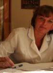 galina, 53  , Kiev