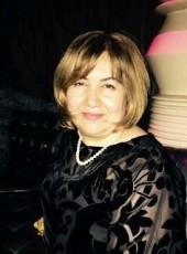 adola0113@mai, 55, Russia, Moscow
