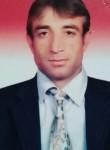 Turgut, 29  , Afyonkarahisar