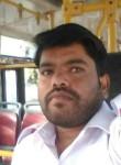 Appu, 32  , Sindhnur