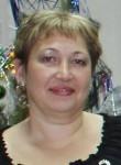 Evgeniya, 52  , Asbest