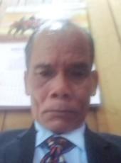 Lưu Luyến , 64, Vietnam, Bao Loc