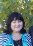 Tatuana, 53  , Astana