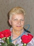 Natalya, 62 - Miscellaneous