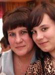Zhenya, 50  , Vawkavysk