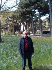 Akhmet, 52, Poland, Krakow
