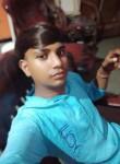 Jadav Karansinh, 18  , Vadodara