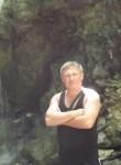 Dmitry, 48, Perm