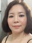 tuong vi, 41  , Ho Chi Minh City