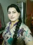 Umesh Chouhan, 35  , Patna
