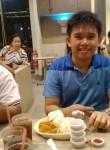 Kenneth, 23  , Cebu City
