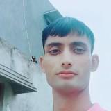 Narendar, 19  , Manglaur