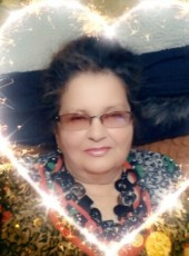 LIDIYa ShIPITsINA, 69, Russia, Moscow