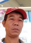 Luu, 58  , Hanoi