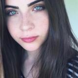 Nadia nicol, 18  , San Salvador