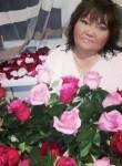 Ирина, 18 лет, Курган