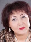 galina, 57  , Moscow