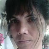 Rex, 40  , Cagayan de Oro