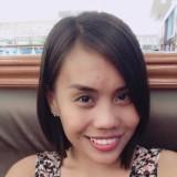 anne.018, 27  , Batac City