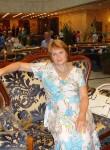 Lyusi, 67  , Krasnodar