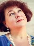Anzhelika, 49  , Novoshakhtinsk