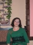 Ольга, 34 года, Павловск (Ленинградская обл.)
