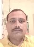 Dharmpal Rai, 33  , Gorakhpur (Uttar Pradesh)