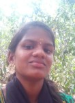 Dunno, 56  , Coimbatore
