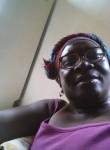 ntenga samgba, 57  , Yaounde