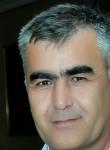 Atadzhan, 51  , Turkmenbasy