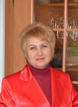Katerina, 65  , Poltava