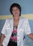 Evgeniya, 61  , Vyshniy Volochek