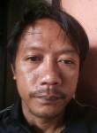 Angga, 37, Bekasi