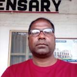 Ram Nagina, 18  , Srisailam
