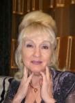Nadezda, 68  , Freudenstadt