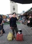 nonkub, 25, Bangkok