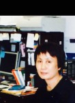 tian, 59  , Rochester (State of Minnesota)