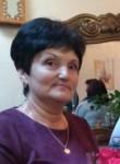 Tatka, 59  , Khrystynivka
