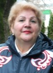 shery, 71  , Moscow
