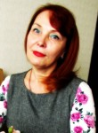ELENA, 53  , Varna